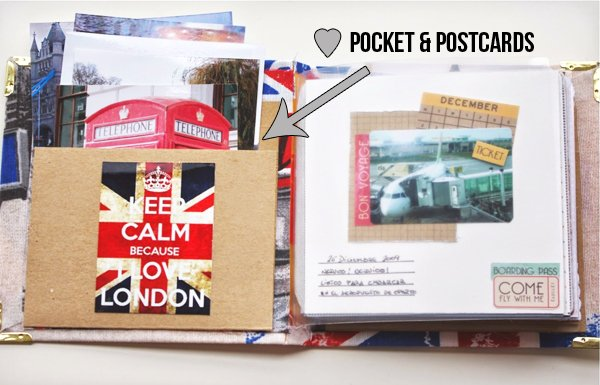 London Travel Journal